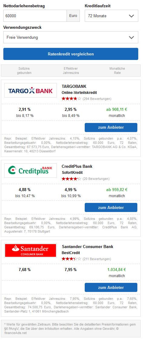 Kreditvergleich Fur   Eur Ratenkredit Gewunscht Sind  Euro Uber  Monate Abbezahlt Werden Sollen Screenshot Unseres Rechners